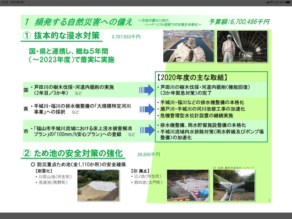f:id:yujitaguchi:20200530094319p:image