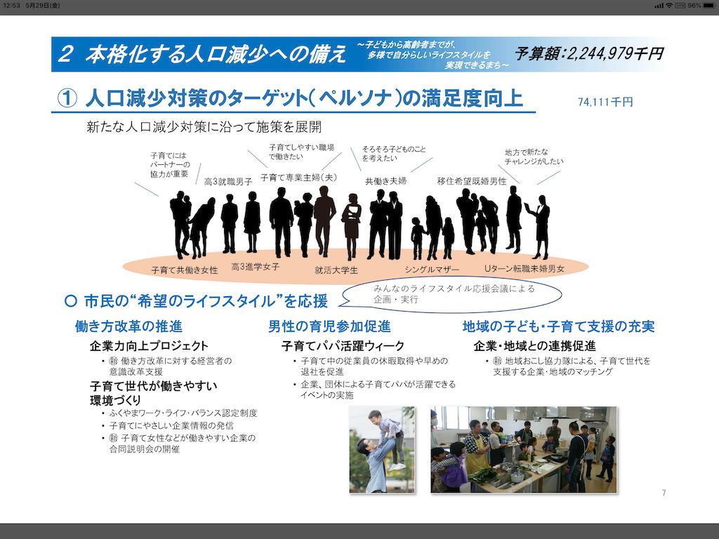 f:id:yujitaguchi:20200530094329p:image