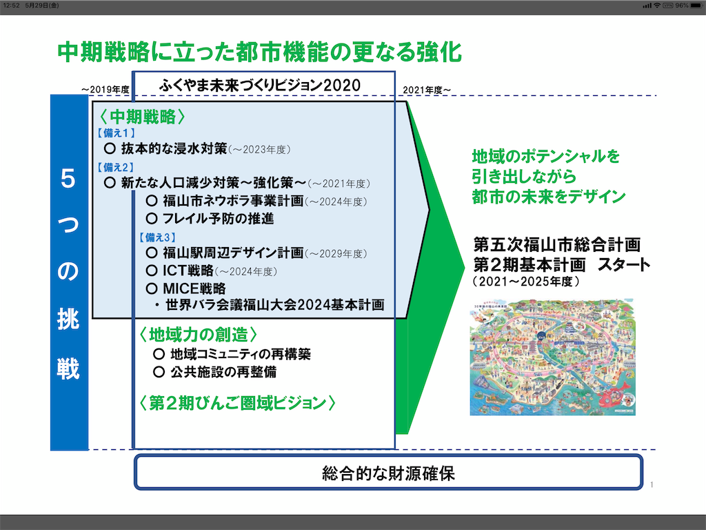 f:id:yujitaguchi:20200530103504p:image