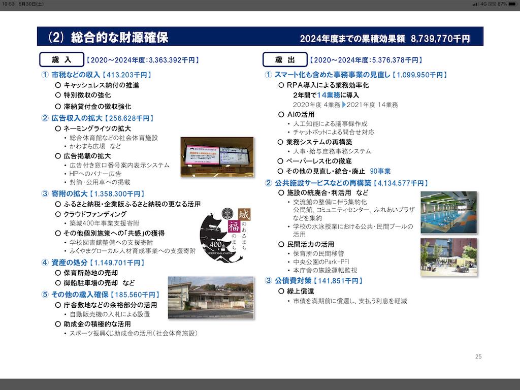f:id:yujitaguchi:20200530105643p:image