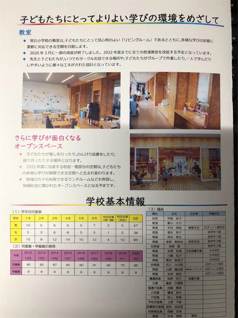f:id:yujitaguchi:20200606070233j:image