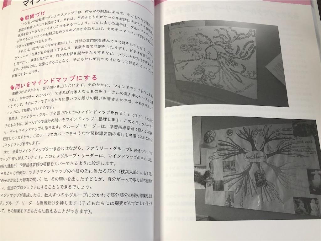 f:id:yujitaguchi:20200608080447j:image
