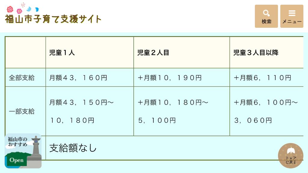 f:id:yujitaguchi:20200617165431p:image