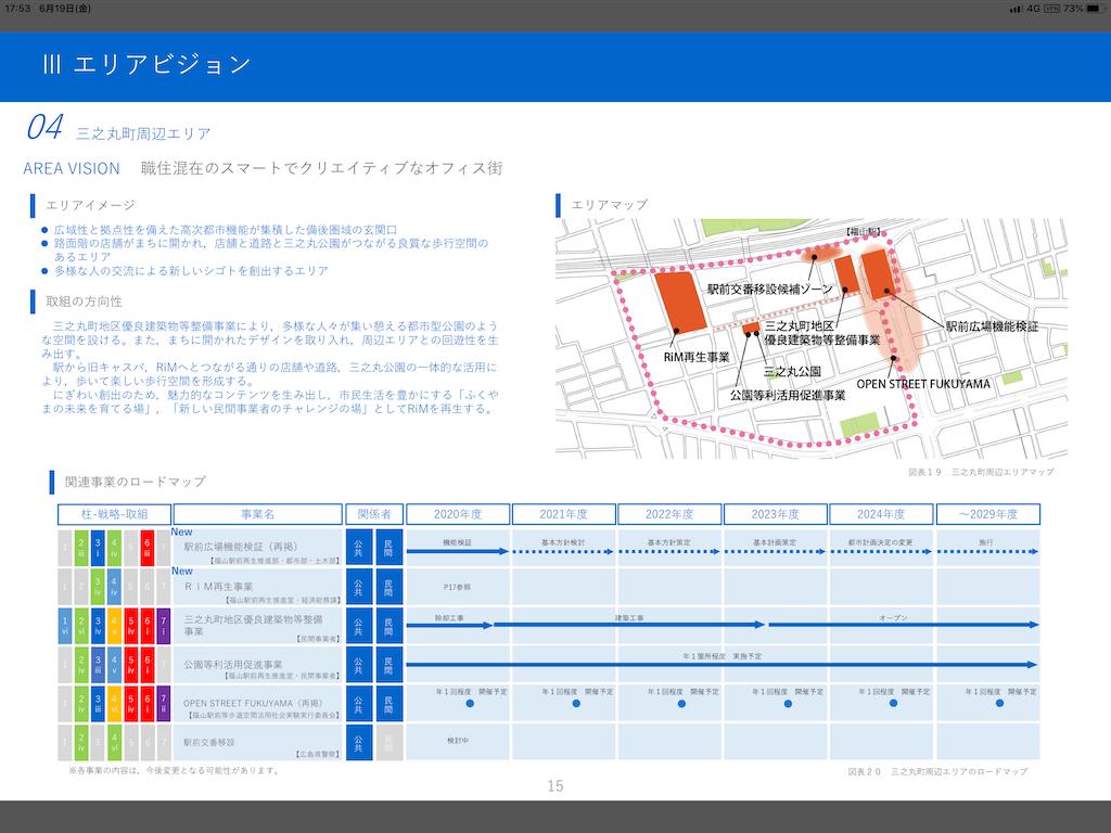 f:id:yujitaguchi:20200619181402p:image