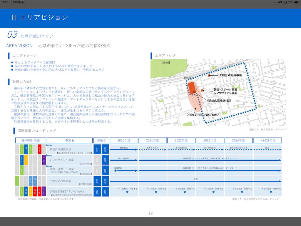 f:id:yujitaguchi:20200619181436p:image