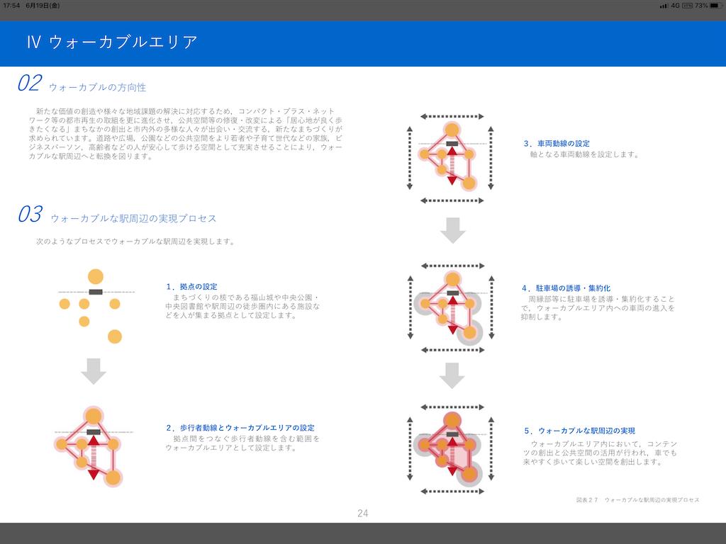 f:id:yujitaguchi:20200619181727p:image