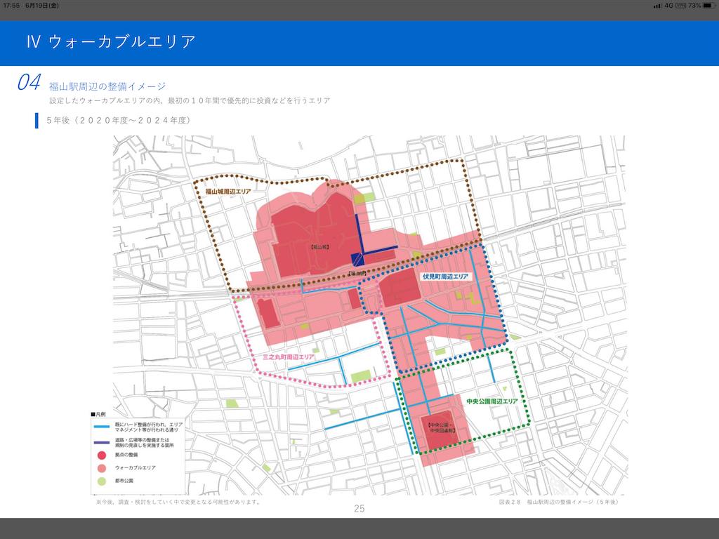 f:id:yujitaguchi:20200619181733p:image