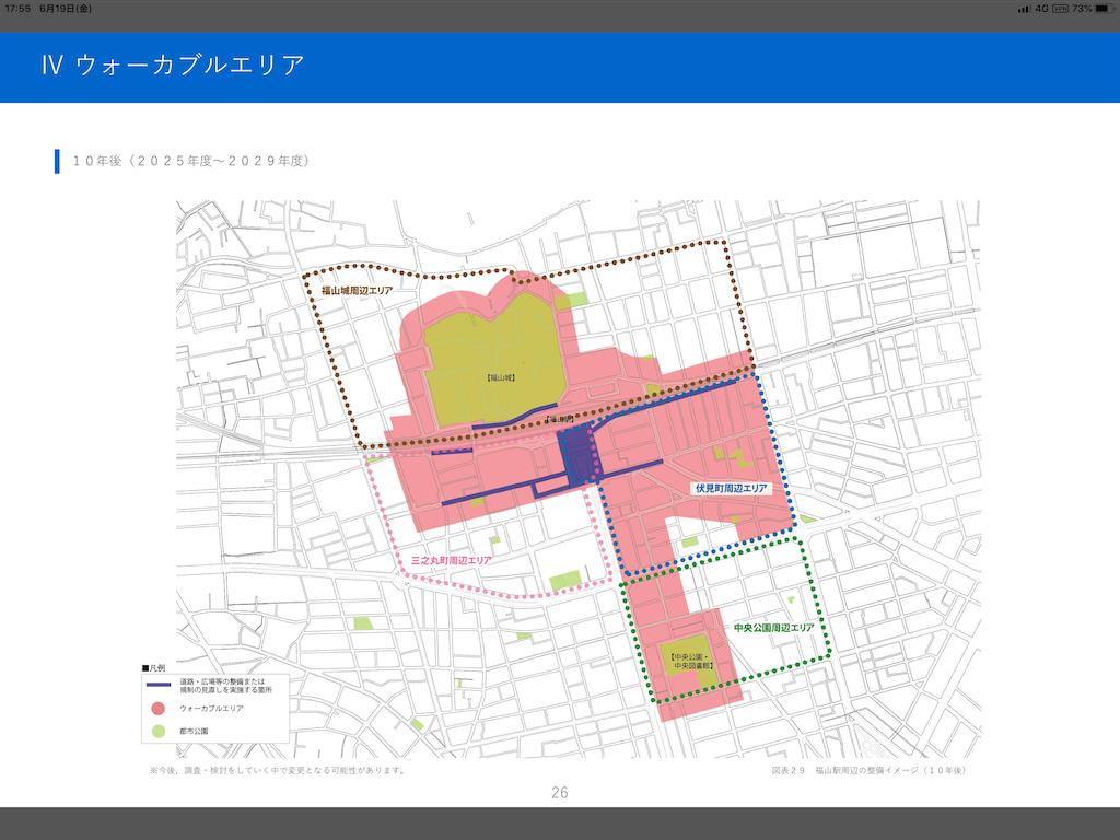 f:id:yujitaguchi:20200619181737p:image