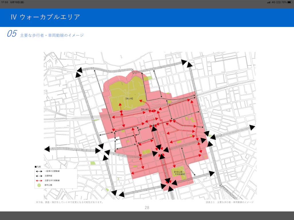 f:id:yujitaguchi:20200619181804p:image
