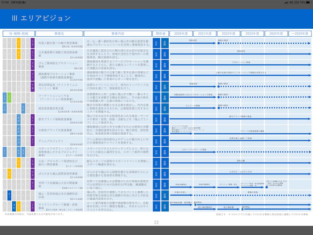 f:id:yujitaguchi:20200619181829p:image