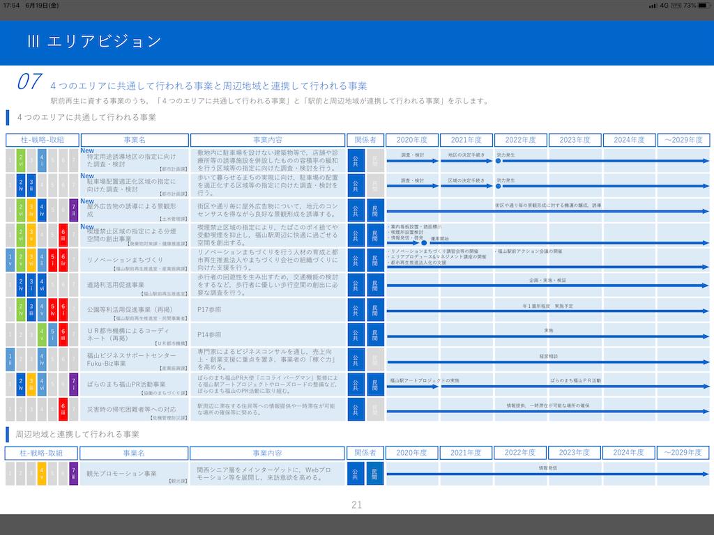 f:id:yujitaguchi:20200619181833p:image