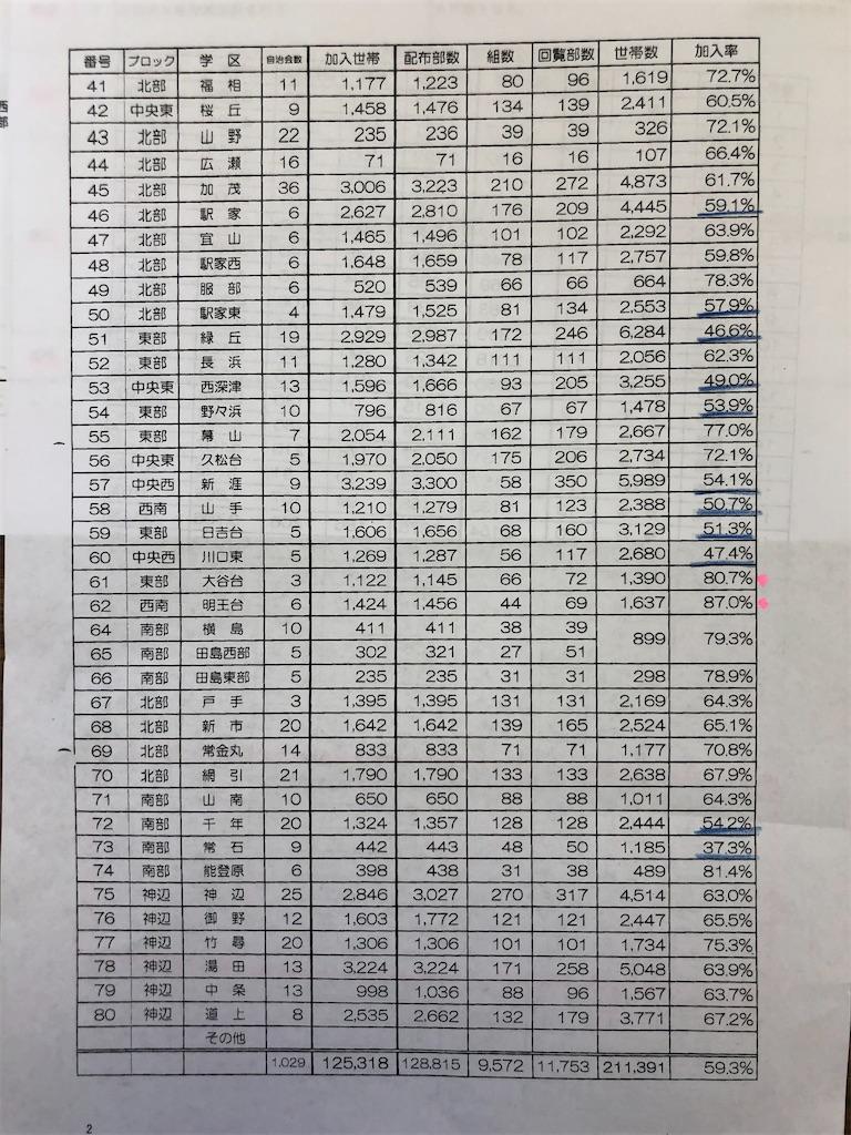 f:id:yujitaguchi:20200629124130j:image