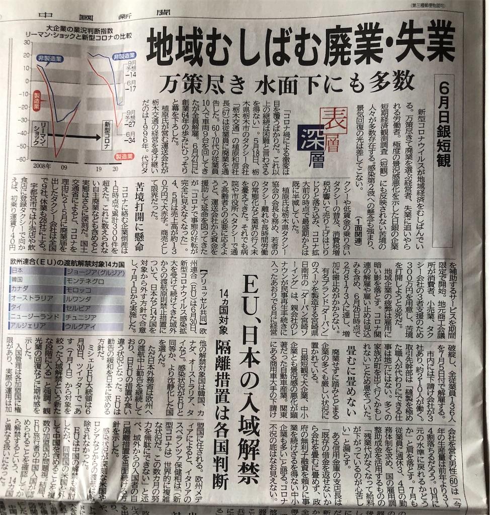 f:id:yujitaguchi:20200702102536j:image