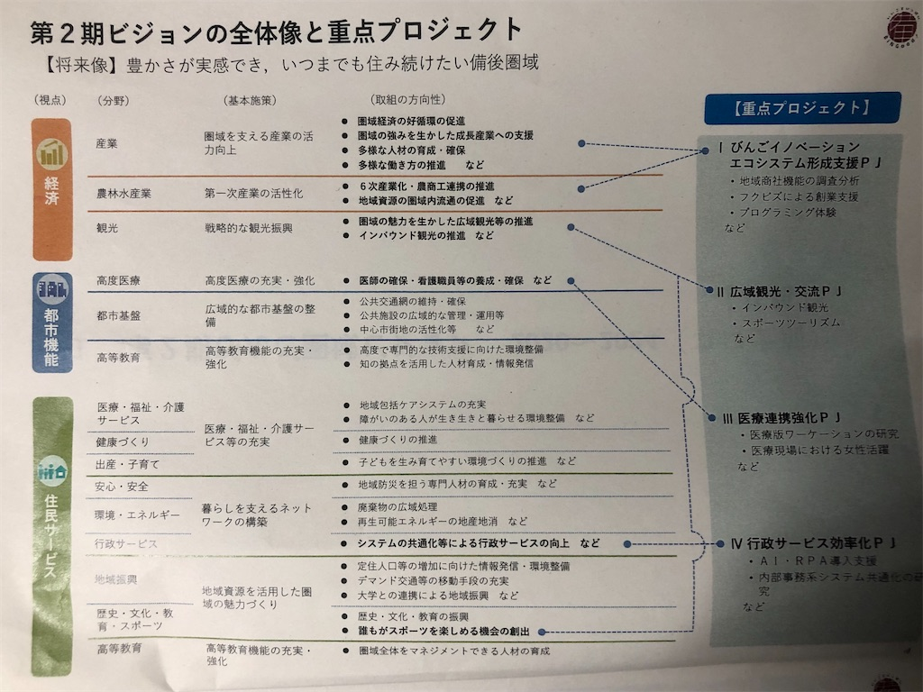 f:id:yujitaguchi:20200709201634j:image