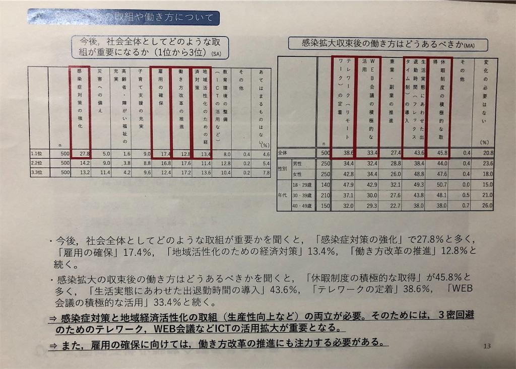 f:id:yujitaguchi:20200709201920j:image