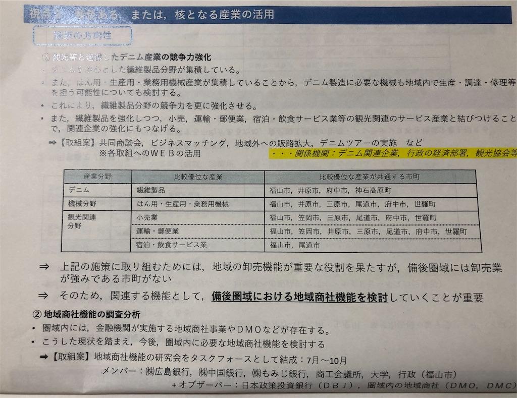 f:id:yujitaguchi:20200709202048j:image