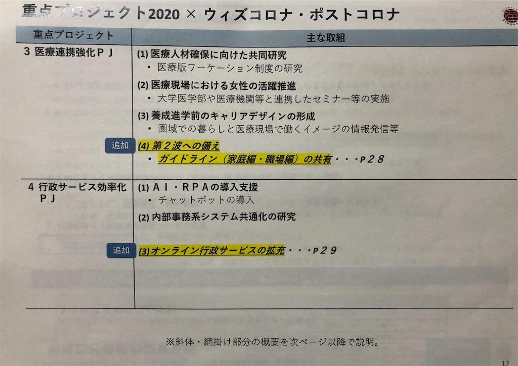f:id:yujitaguchi:20200709202058j:image