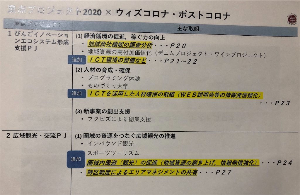 f:id:yujitaguchi:20200709202103j:image