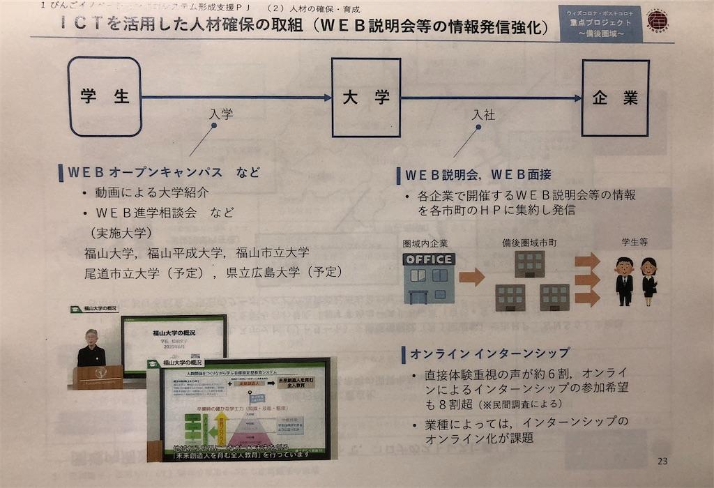 f:id:yujitaguchi:20200709202411j:image