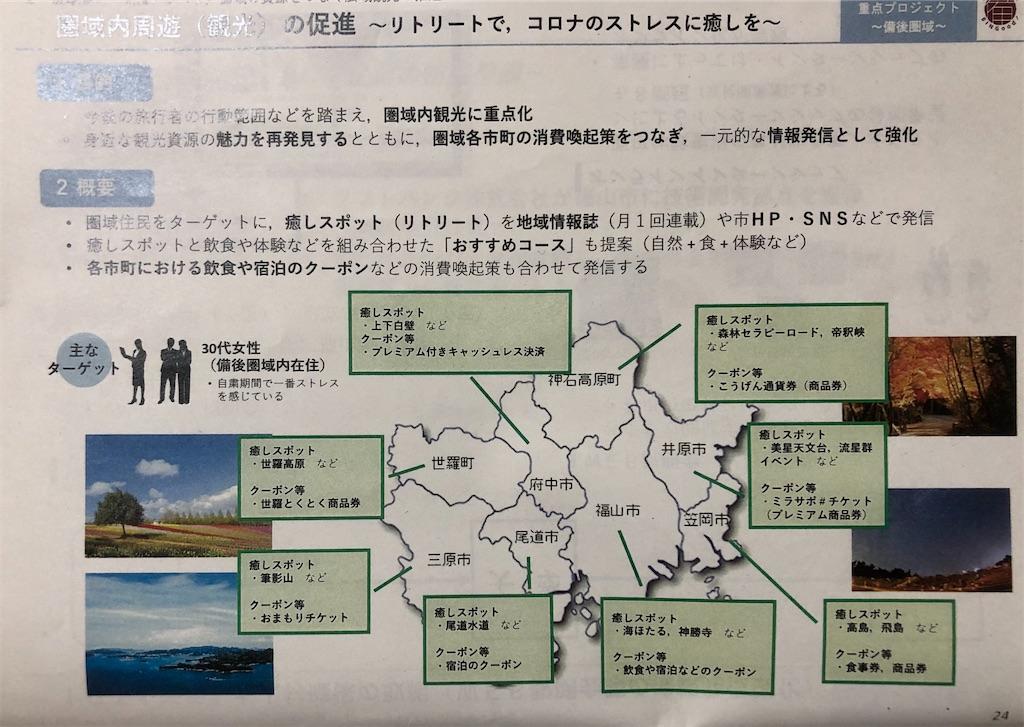 f:id:yujitaguchi:20200709202430j:image