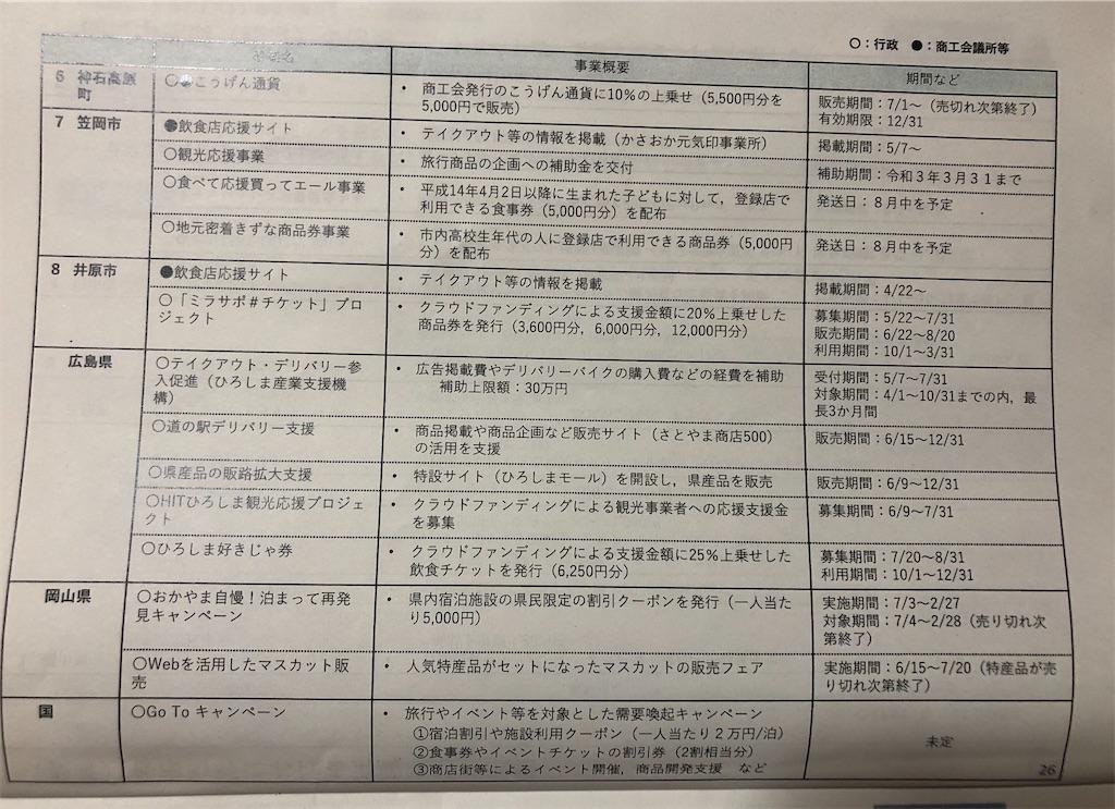 f:id:yujitaguchi:20200709202525j:image