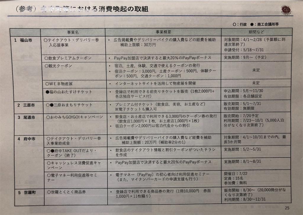 f:id:yujitaguchi:20200709202529j:image