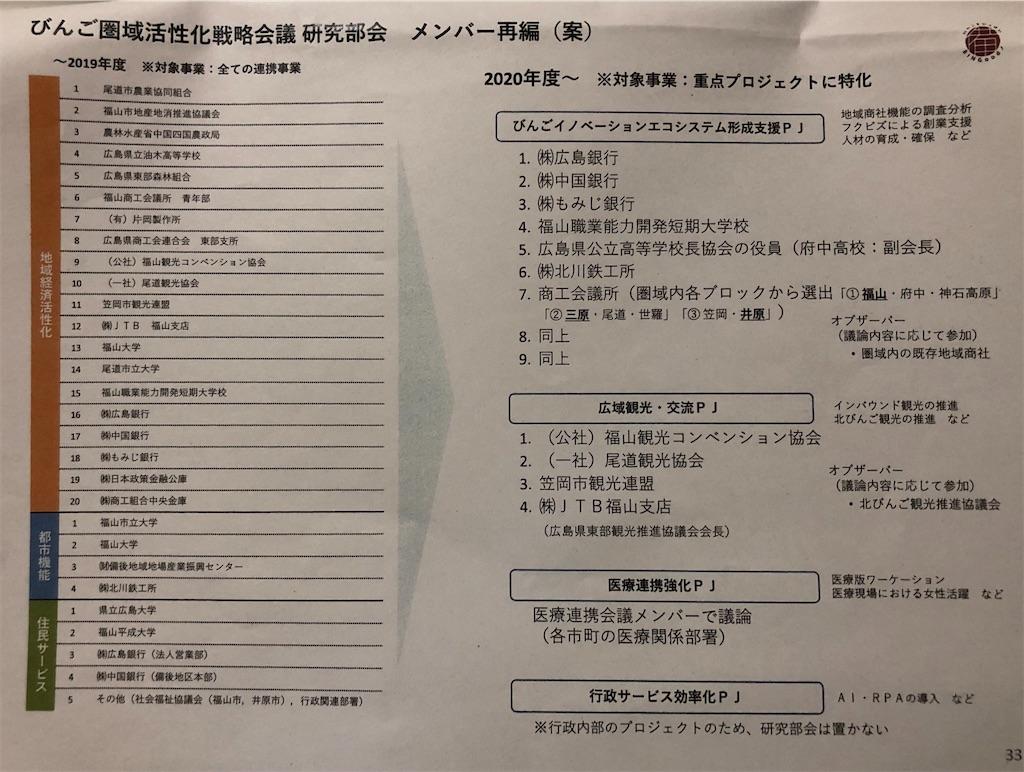 f:id:yujitaguchi:20200709202637j:image