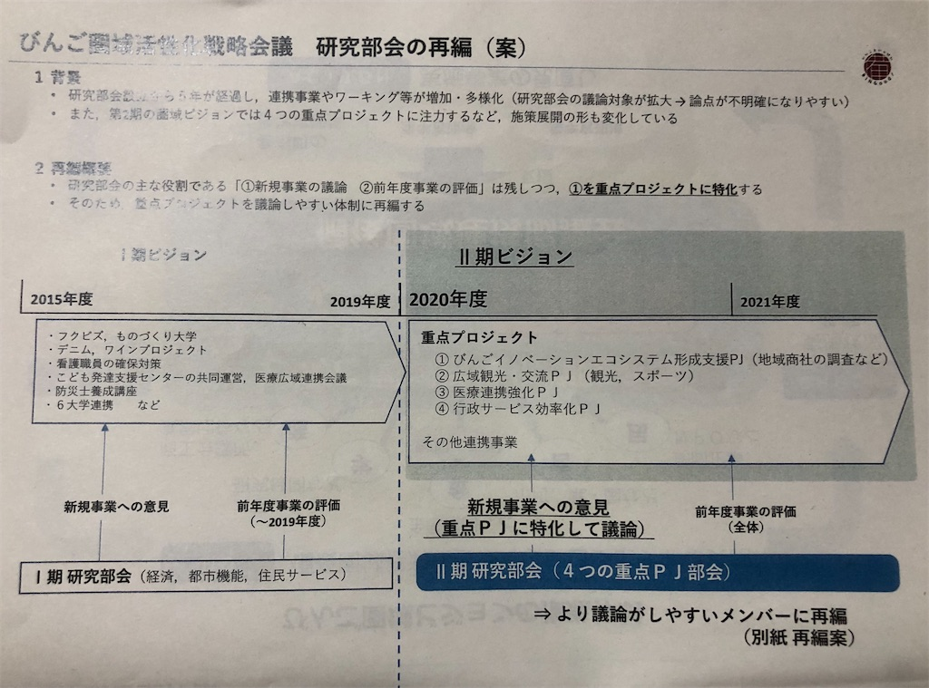 f:id:yujitaguchi:20200709202640j:image