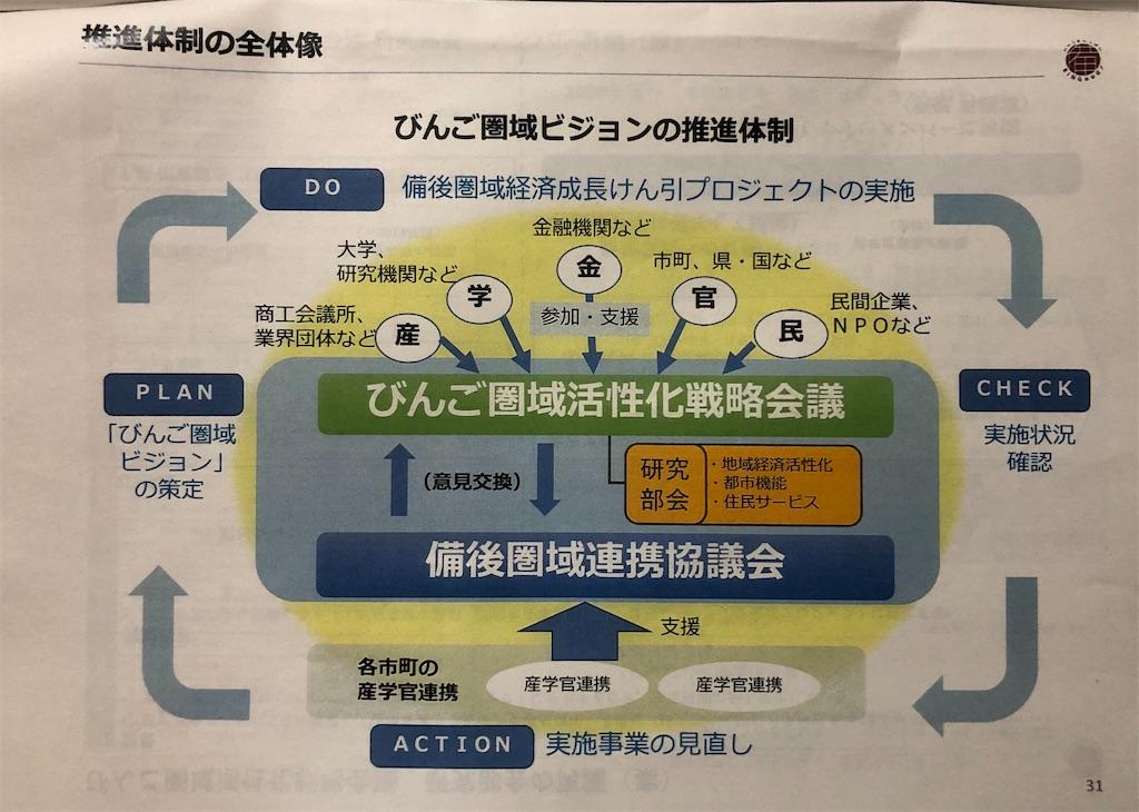 f:id:yujitaguchi:20200709202645j:image