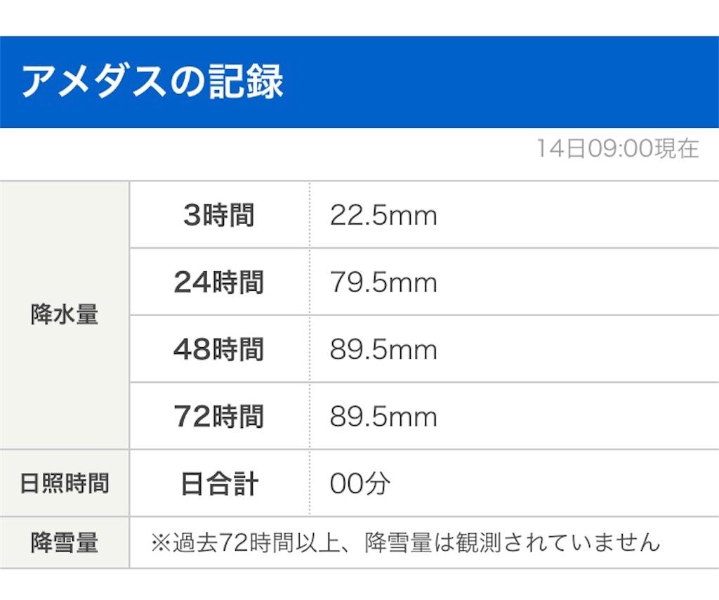 f:id:yujitaguchi:20200714100514j:image