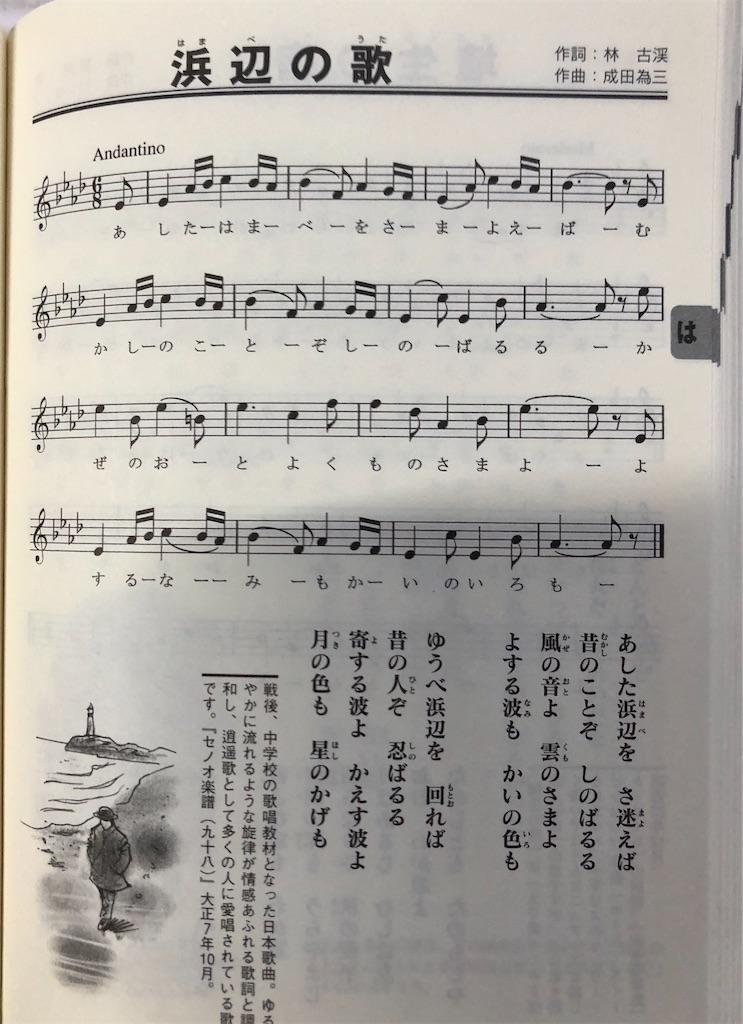 f:id:yujitaguchi:20200716074852j:image