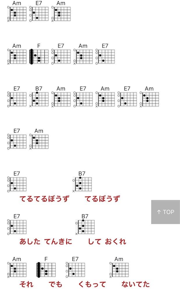 f:id:yujitaguchi:20200718065510j:image