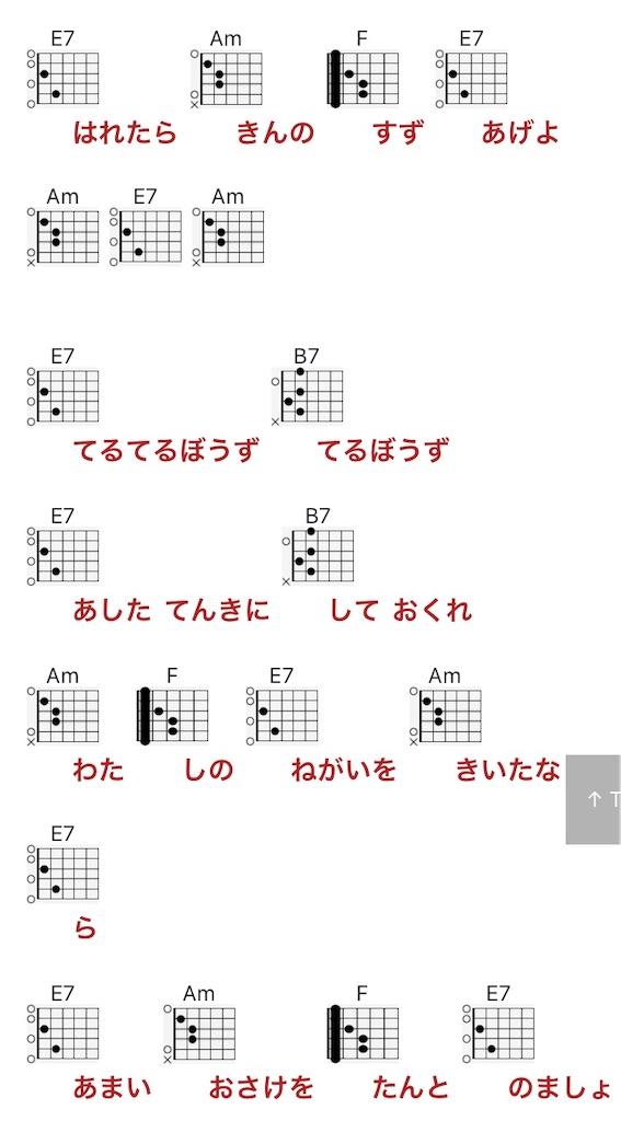f:id:yujitaguchi:20200718065516j:image