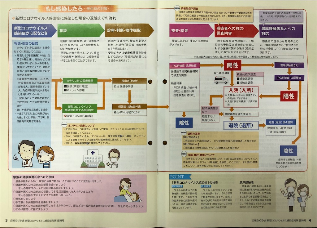 f:id:yujitaguchi:20200720111251j:image
