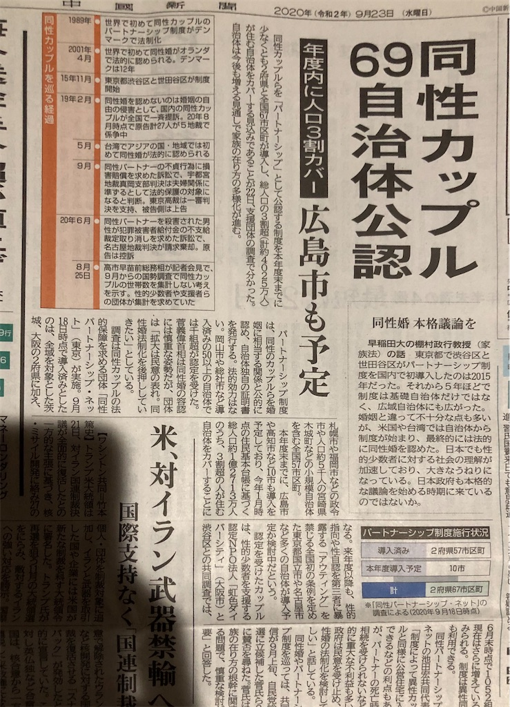 f:id:yujitaguchi:20200923054051j:image