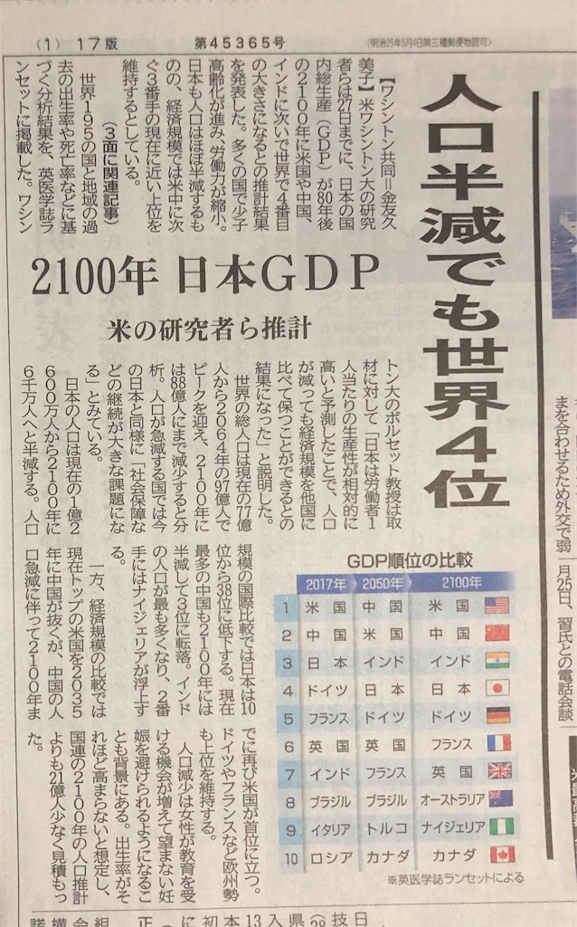 f:id:yujitaguchi:20200928054108j:image