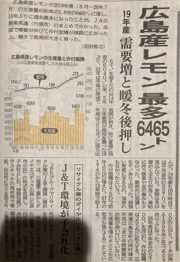 f:id:yujitaguchi:20201010055042j:image