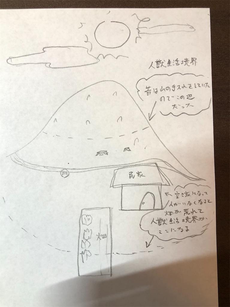 f:id:yujitaguchi:20201224073612j:image