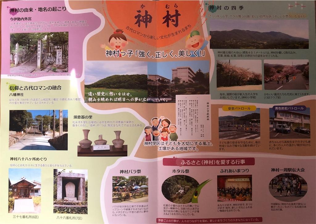 f:id:yujitaguchi:20201225131706j:image