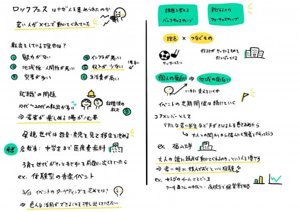f:id:yujitaguchi:20201225171314j:image