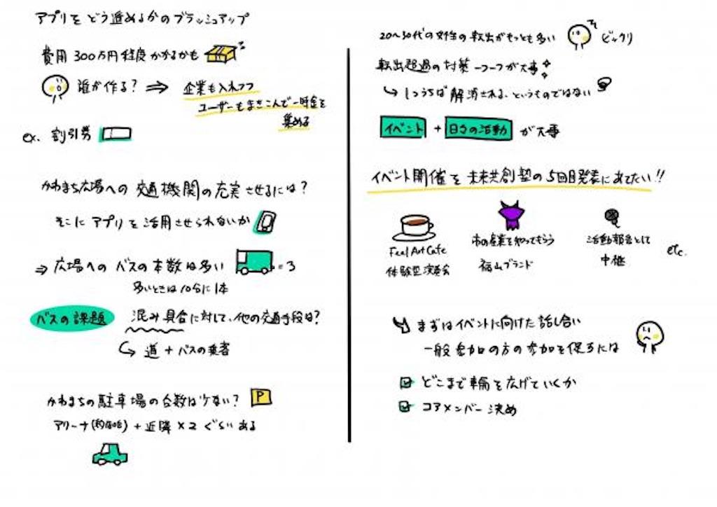f:id:yujitaguchi:20201225171322j:image