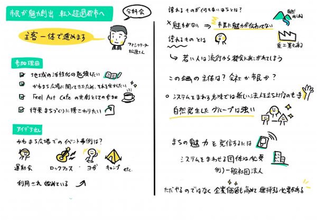 f:id:yujitaguchi:20201225171450j:image