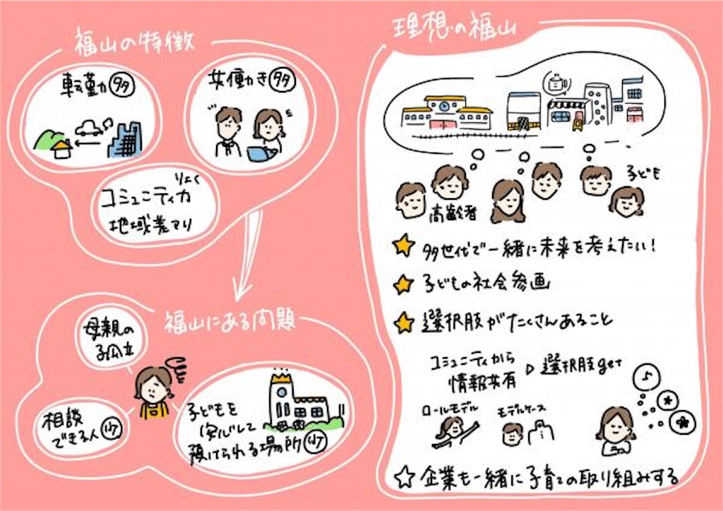 f:id:yujitaguchi:20201225172405j:image