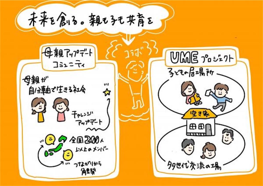 f:id:yujitaguchi:20201225172408j:image