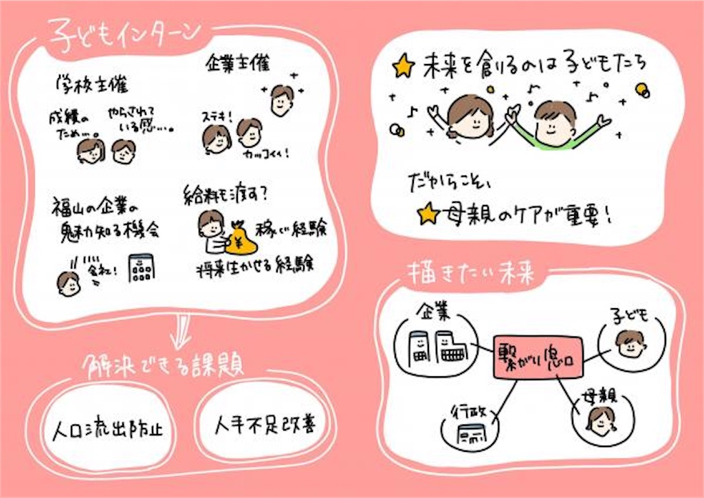 f:id:yujitaguchi:20201225172411j:image
