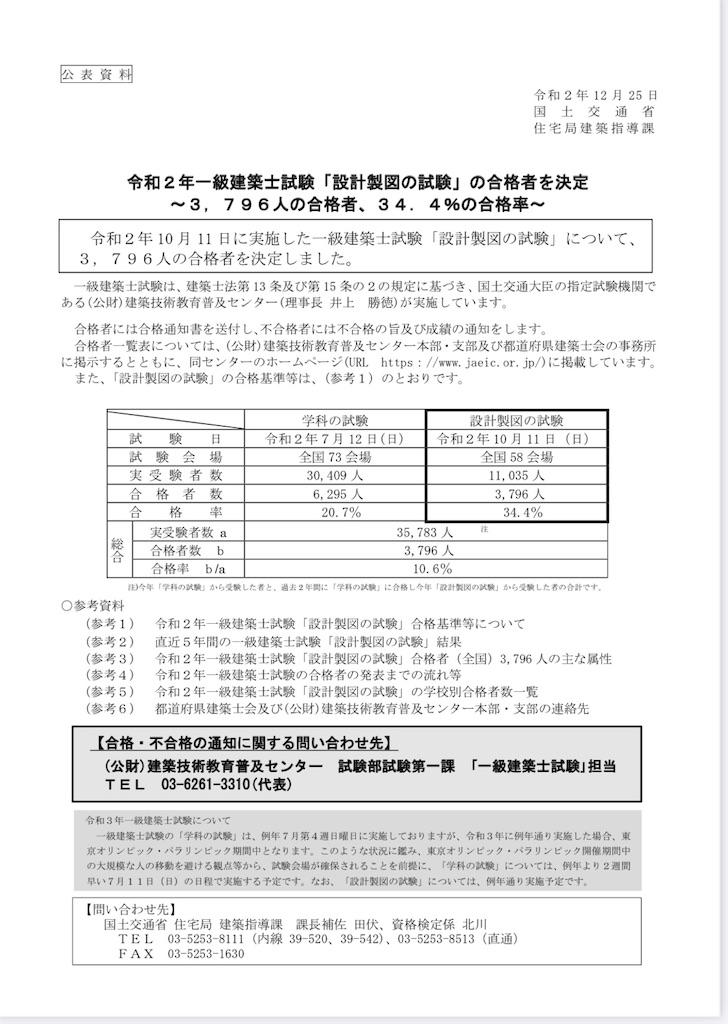 f:id:yujitaguchi:20210116174902j:image