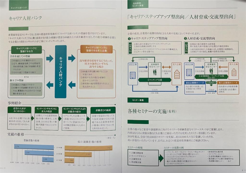 f:id:yujitaguchi:20210128165024j:image