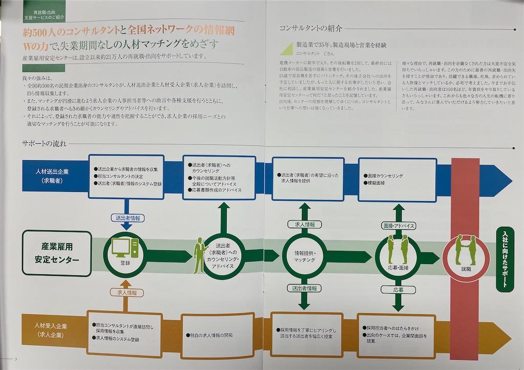 f:id:yujitaguchi:20210128165033j:image