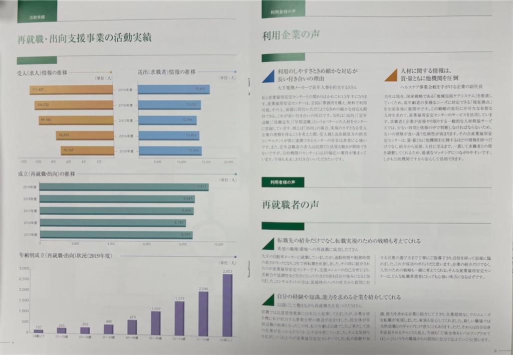 f:id:yujitaguchi:20210128165040j:image