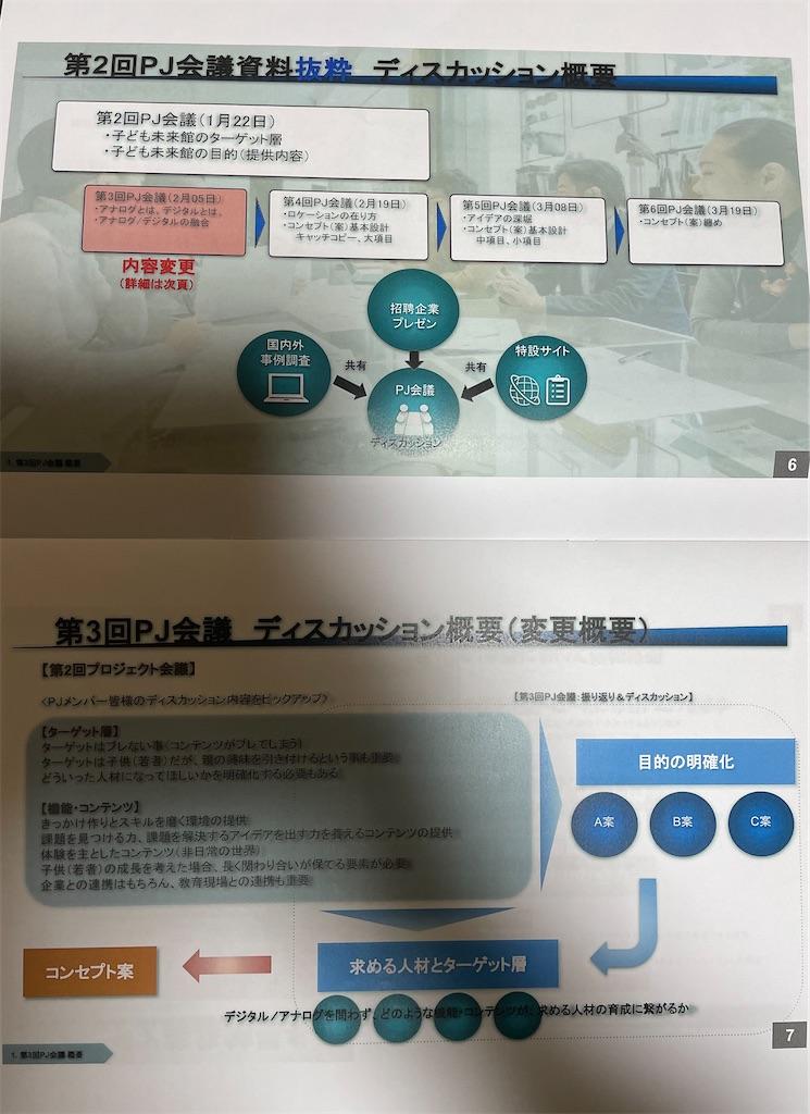 f:id:yujitaguchi:20210211185154j:image